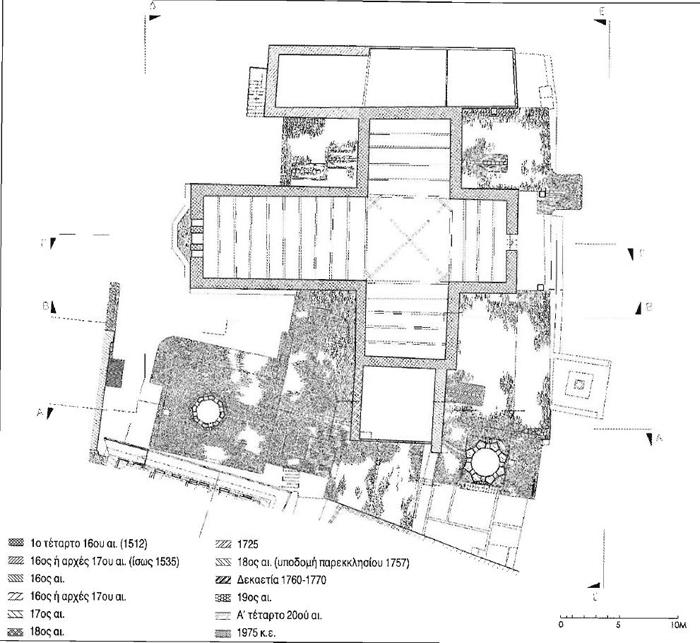 Εικ. 4. Μεγίστη Λαύρα. Οικοδομικό συγκρότημα τράπεζας. Κάτοψη Β. Οικοδομικές φάσεις.