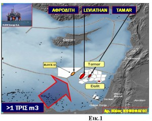 OIL_Cyprus_Israel-300x238