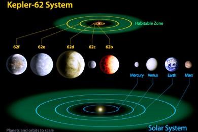 nasa-Kepler-62-98967